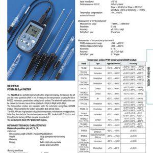 Delta Ohm HD-2305